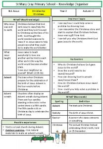 St Mary Cray Primary School Knowledge Organiser R