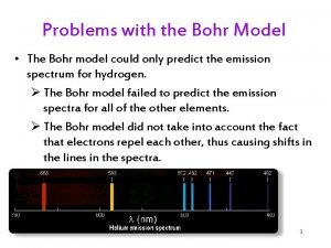 Problems with the Bohr Model The Bohr model
