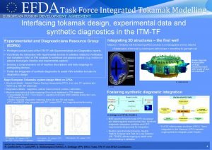 Task Force Integrated Tokamak Modelling Interfacing tokamak design