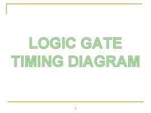 LOGIC GATE TIMING DIAGRAM 1 And gate timing