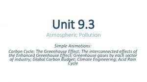 Unit 9 3 Atmospheric Pollution Simple Animations Carbon
