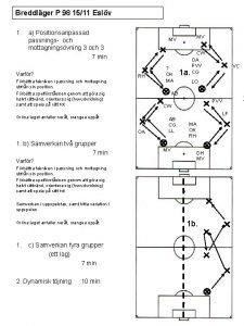 Breddlger P 98 1511 Eslv 1 a Positionsanpassad