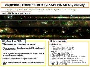 Supernova remnants in the AKARI FIS AllSky Survey