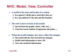 MVC Model View Controller v A model is