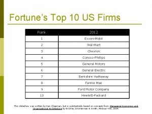 Fortunes Top 10 US Firms Rank 2012 1