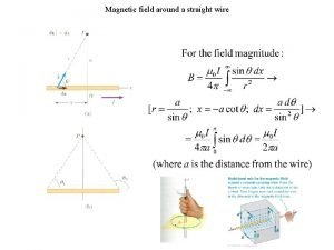 Magnetic field around a straight wire Magnetic Field
