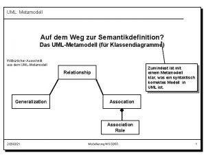 UML Metamodell Auf dem Weg zur Semantikdefinition Das