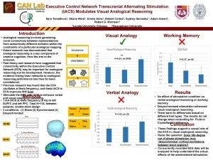 Executive Control Network Transcranial Alternating Stimulation t ACS