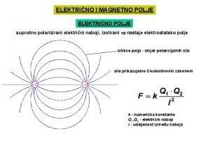 ELEKTRINO I MAGNETNO POLJE ELEKTRINO POLJE suprotno polarizirani