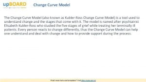 Change Curve Model The Change Curve Model also