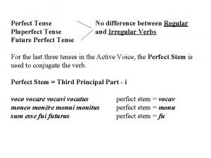Perfect Tense Pluperfect Tense Future Perfect Tense No