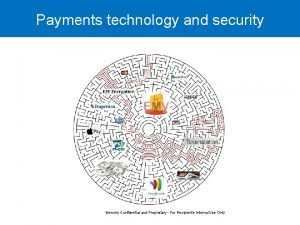 Payments technology and security Mercury Confidential and Proprietary