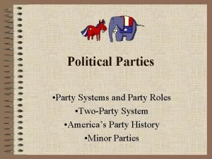 Political Parties Party Systems and Party Roles TwoParty