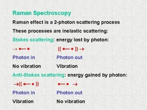 Raman Spectroscopy Raman effect is a 2 photon