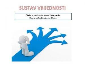 SUSTAV VRIJEDNOSTI kola za medicinske sestre Vinogradska Dubravka