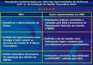 Resultados implementados em 2004 das Oportunidades de Melhorias