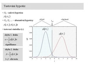 Testovn hypotz H 0 nulov hypotza pijet H