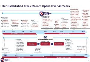 Our Established Track Record Spans Over 40 Years