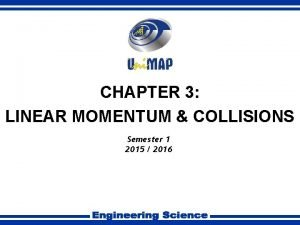 CHAPTER 3 LINEAR MOMENTUM COLLISIONS Semester 1 2015