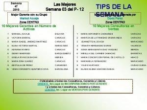 Semana 47 2010 Las Mejores Semana 03 del