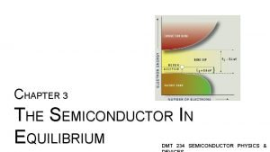 CHAPTER 3 THE SEMICONDUCTOR IN EQUILIBRIUM DMT 234