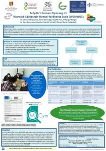 Sefydlur fersiwn Gymraeg or WarwickEdinburgh Mental Wellbeing Scale