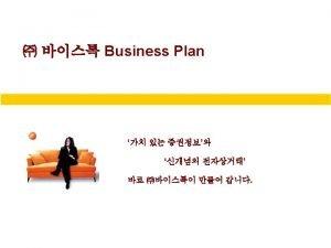 Contents Company profile Management Profile Organization Chart Business