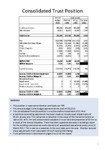 Consolidated Trust Position Summary This position is reported