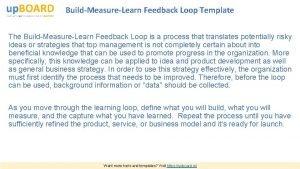 BuildMeasureLearn Feedback Loop Template The BuildMeasureLearn Feedback Loop