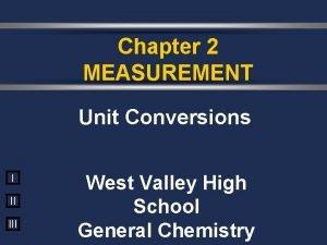 Chapter 2 MEASUREMENT Unit Conversions I II III