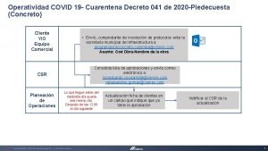 Operatividad COVID 19 Cuarentena Decreto 041 de 2020