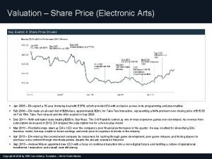 Valuation Share Price Electronic Arts Key Events Share