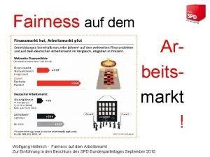 Fairness auf dem Arbeitsmarkt Wolfgang Hellmich Fairness auf