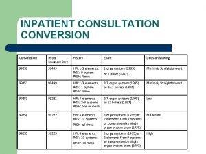 INPATIENT CONSULTATION CONVERSION Consultation Initial Inpatient Care History