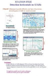 STATION FIXE Dtection horizontale en 12 k Hz