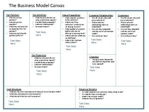 The Business Model Canvas Key Activities Key Partners