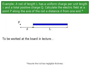 Example A rod of length L has a