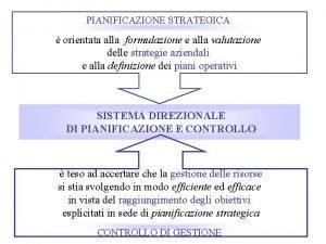 PIANIFICAZIONE STRATEGICA orientata alla formulazione e alla valutazione