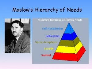 Maslows Hierarchy of Needs Maslow A Humanistic Psychologist