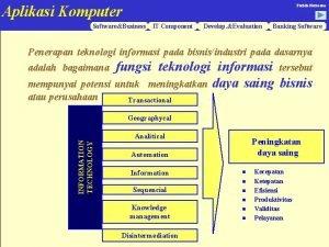 Aplikasi Komputer Farida Hermana SoftwareBusiness IT Component Develop