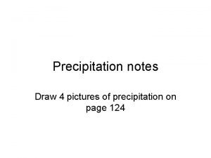 Precipitation notes Draw 4 pictures of precipitation on
