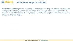 Kubler Ross Change Curve Model The Kubler Ross