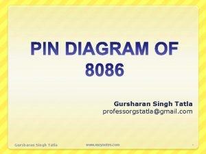 Gursharan Singh Tatla professorgstatlagmail com Gursharan Singh Tatla