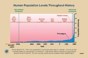 U S Population Projections Three population scenarios for