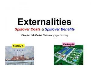 Externalities Spillover Costs Spillover Benefits Chapter 10 Market