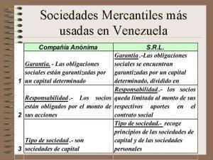 Sociedades Mercantiles ms usadas en Venezuela Formas de