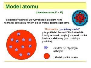 Model atomu Uebnice strana 45 47 Elektrick vlastnosti