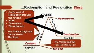 Redemption and Restoration Story Gods work of redemption