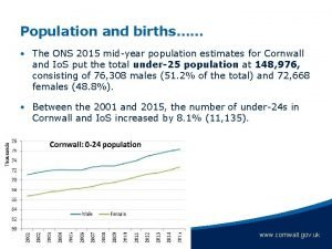 Population and births The ONS 2015 midyear population