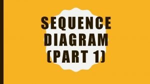SEQUENCE DIAGRAM PART 1 WHAT IS A SEQUENCE